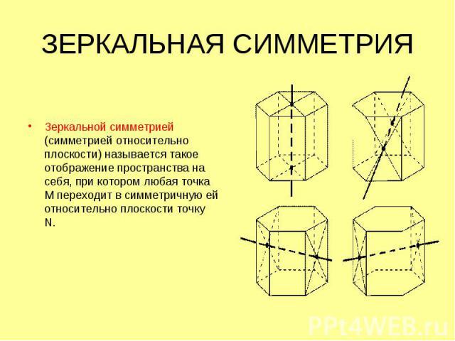 ЗЕРКАЛЬНАЯ СИММЕТРИЯ Зеркальной симметрией (симметрией относительно плоскости) называется такое отображение пространства на себя, при котором любая точка М переходит в симметричную ей относительно плоскости точку N.