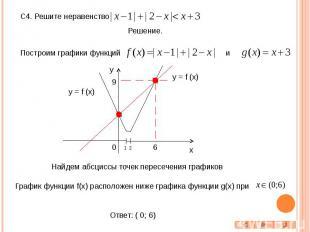 С4. Решите неравенство Построим графики функций Найдем абсциссы точек пересечени