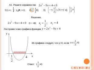 А1. Решите неравенство 1) (-∞; ) (4;+∞); 2) ( ;4); 3) ; 4) Решение. D = 49; Пост