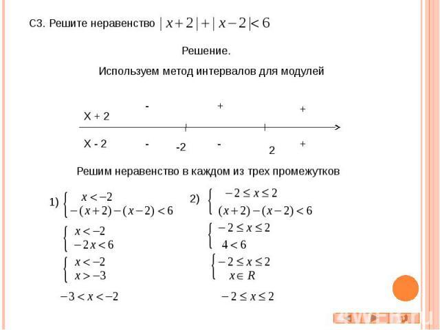 С3. Решите неравенство Используем метод интервалов для модулей Решим неравенство в каждом из трех промежутков
