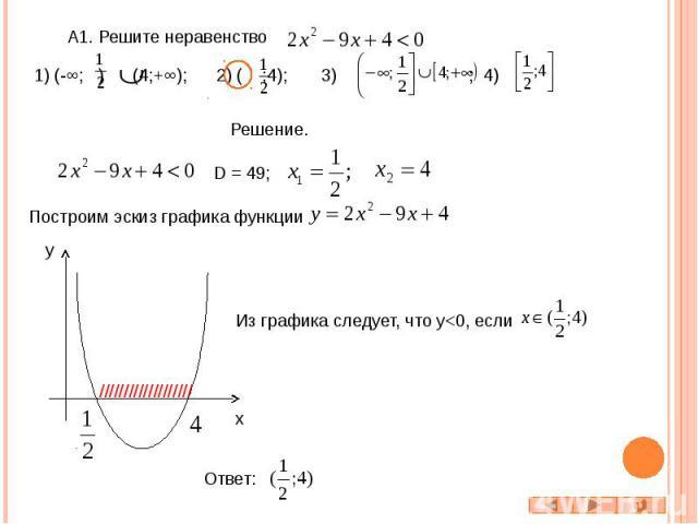 А1. Решите неравенство 1) (-∞; ) (4;+∞); 2) ( ;4); 3) ; 4) Решение. D = 49; Построим эскиз графика функции Из графика следует, что y