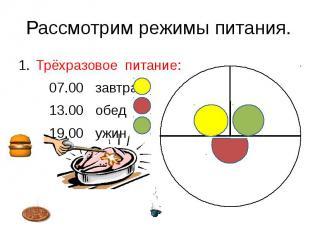 Рассмотрим режимы питания.Трёхразовое питание: 07.00 завтрак 13.00 обед 19.00 уж
