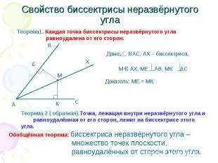 Свойство биссектрисы неразвёрнутого угла Теорема1. Каждая точка биссектрисы нера