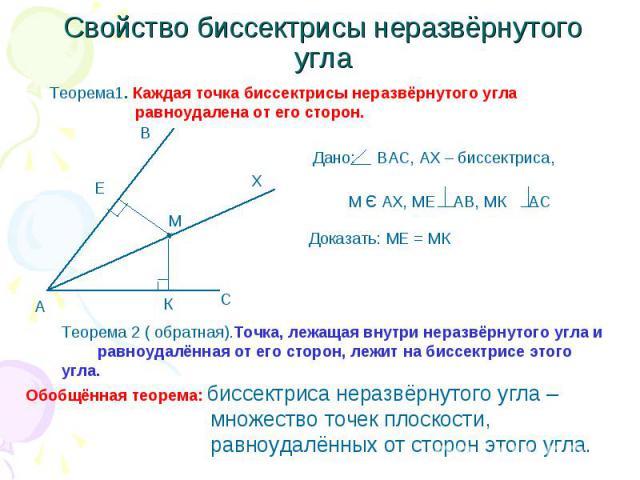 Свойство биссектрисы неразвёрнутого угла Теорема1. Каждая точка биссектрисы неразвёрнутого угла равноудалена от его сторон. Теорема 2 ( обратная).Точка, лежащая внутри неразвёрнутого угла и равноудалённая от его сторон, лежит на биссектрисе этого уг…