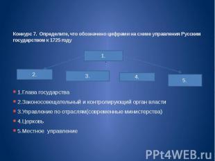 Конкурс 7. Определите, что обозначено цифрами на схеме управления Русским госуд