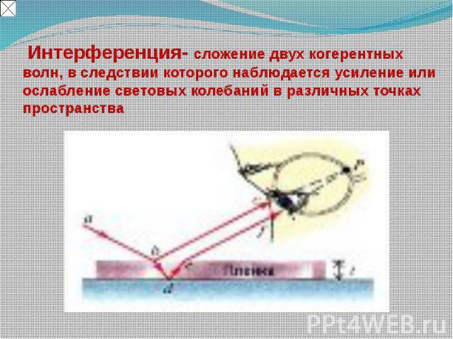 Интерференция- сложение двух когерентных волн, в следствии которого наблюдается усиление или ослабление световых колебаний в различных точках пространства