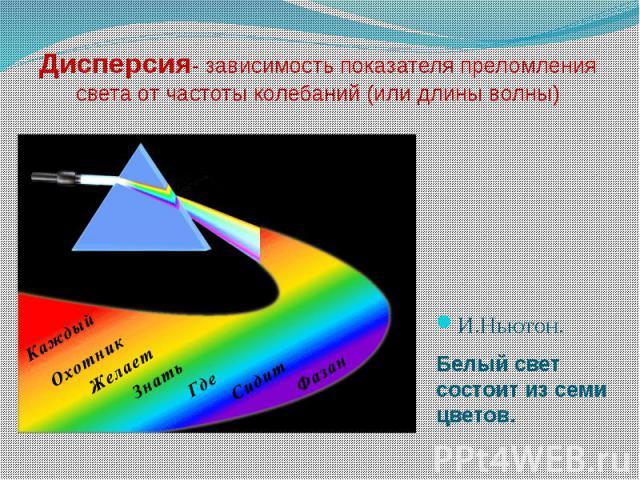Дисперсия- зависимость показателя преломления света от частоты колебаний (или длины волны)