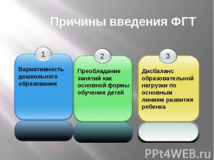 Причины введения ФГТ