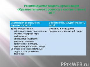 Рекомендуемая модель организации образовательного процесса в соответствии с ФГТ