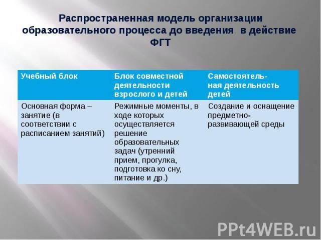 Распространенная модель организации образовательного процесса до введения в действие ФГТ