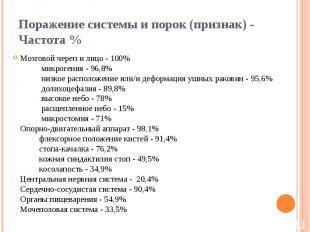 Поражение системы и порок (признак) - Частота % Мозговой череп и лицо- 100
