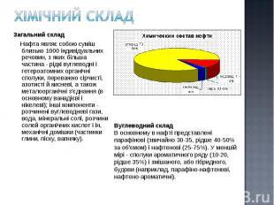Загальний складЗагальний склад Нафта являє собою суміш близько 1000 індивідуальн