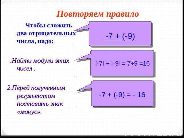 Чтобы сложить два отрицательных числа, надо: Чтобы сложить два отрицательных числа, надо: 1.Найти модули этих чисел . 2.Перед полученным результатом поставить знак «минус».