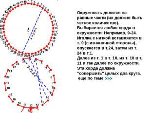 Окружность делится на равные части (их должно быть четное количество). Выбираетс