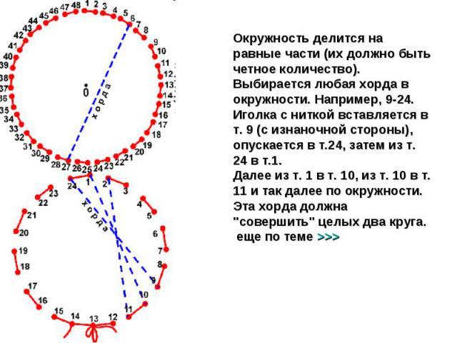 Окружность делится на равные части (их должно быть четное количество). Выбирается любая хорда в окружности. Например, 9-24. Иголка с ниткой вставляется в т. 9 (с изнаночной стороны), опускается в т.24, затем из т. 24 в т.1. Далее из т. 1 в т. 10, из…