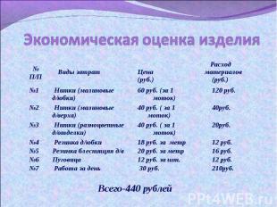 Экономическая оценка изделия Всего-440 рублей