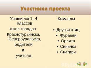 Участники проекта Учащиеся 1- 4 классов школ городов Краснотурьинска, Североурал