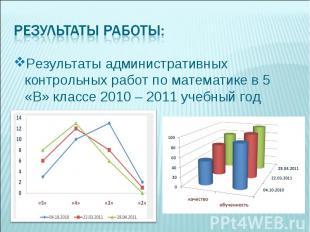 Результаты административных контрольных работ по математике в 5 «В» классе 2010