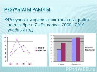 Результаты краевых контрольных работ по алгебре в 7 «В» классе 2009– 2010 учебны
