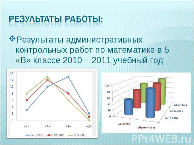 Результаты административных контрольных работ по математике в 5 «В» классе 2010 – 2011 учебный год