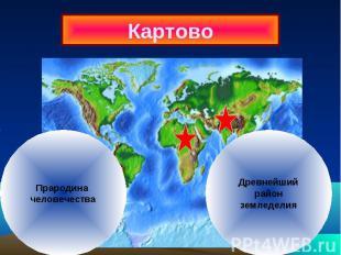 Картово Прародина человечестваДревнейшийрайонземледелия
