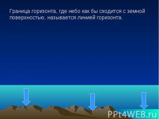 Граница горизонта, где небо как бы сходится с земной поверхностью, называется ли