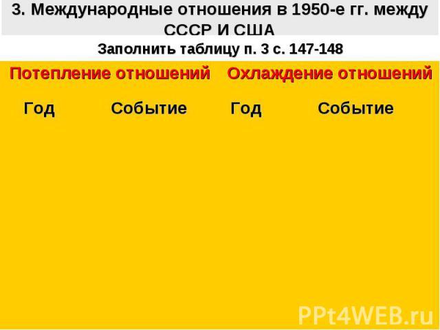 3. Международные отношения в 1950-е гг. между СССР И США