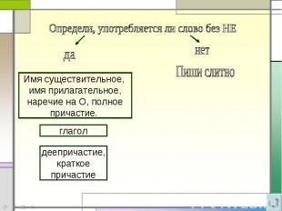 Определи, употребляется ли слово без НЕИмя существительное, имя прилагательное,н