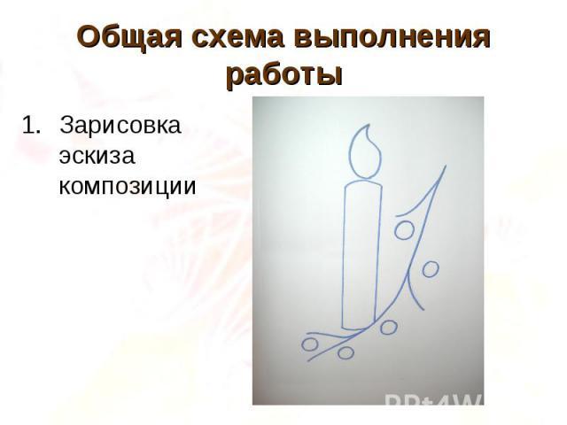 Общая схема выполнения работы Зарисовка эскиза композиции