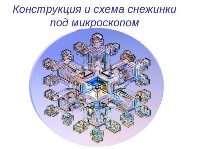 Конструкция и схема снежинкипод микроскопом