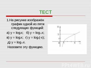 ТЕСТ 1.На рисунке изображён график одной из пяти следующих функций: а) у = log2x