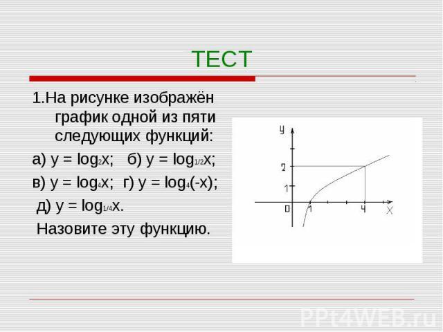 ТЕСТ 1.На рисунке изображён график одной из пяти следующих функций: а) у = log2x; б) у = log1/2x; в) у = log4x; г) у = log4(-x); д) у = log1/4х. Назовите эту функцию.