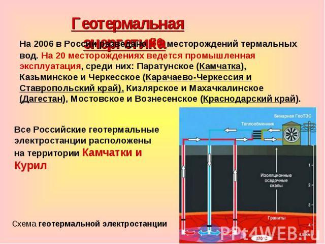 Геотермальная энергетика На 2006 в России разведано 56 месторождений термальных вод. На 20 месторождениях ведется промышленная эксплуатация, среди них: Паратунское (Камчатка), Казьминское и Черкесское (Карачаево-Черкессия и Ставропольский край), Киз…