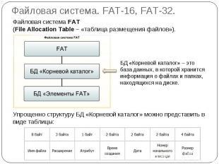 Файловая система. FAT-16, FAT-32. Файловая система FAT (File Allocation Table –