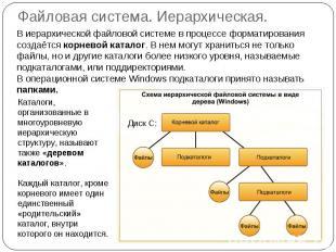 Файловая система. Иерархическая. В иерархической файловой системе в процессе фор