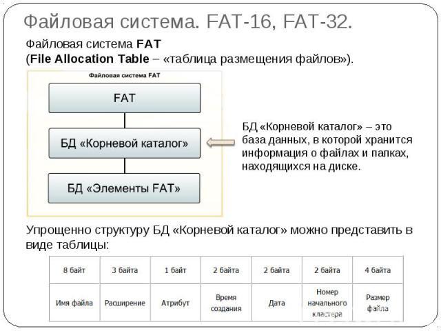 Файловая система. FAT-16, FAT-32. Файловая система FAT (File Allocation Table – «таблица размещения файлов»).БД «Корневой каталог» – это база данных, в которой хранится информация о файлах и папках, находящихся на диске. Упрощенно структуру БД «Корн…