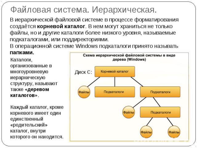 Файловая система. Иерархическая. В иерархической файловой системе в процессе форматирования создаётся корневой каталог. В нем могут храниться не только файлы, но и другие каталоги более низкого уровня, называемые подкаталогами, или поддиректориями. …