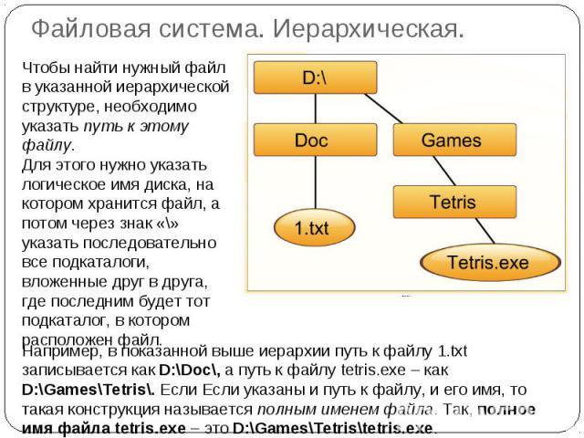 Файловая система. Иерархическая. Чтобы найти нужный файл в указанной иерархической структуре, необходимо указать путь к этому файлу.Для этого нужно указать логическое имя диска, на котором хранится файл, а потом через знак «\» указать последовательн…