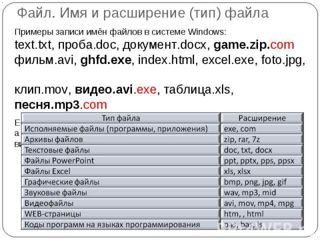 Файл. Имя и расширение (тип) файла Примеры записи имён файлов в системе Windows:text.txt, проба.doc, документ.docx, game.zip.comфильм.avi, ghfd.exe, index.html, excel.exe, foto.jpg, клип.mov, видео.avi.exe, таблица.xls, песня.mp3.comЕсли в вашей сис…