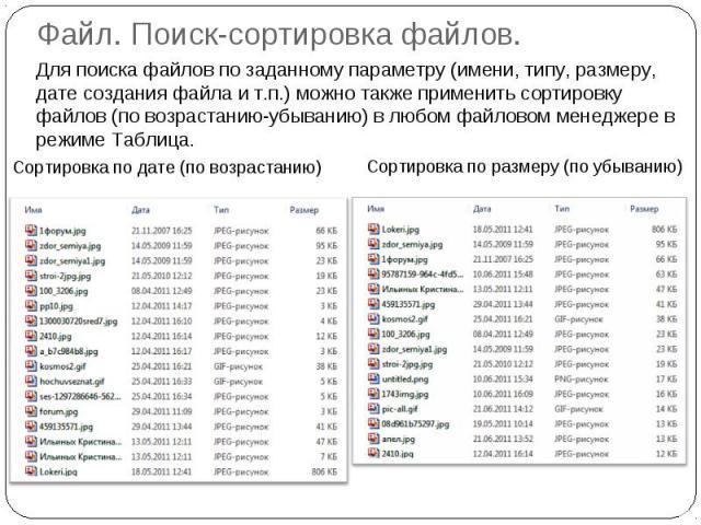 Файл. Поиск-сортировка файлов. Для поиска файлов по заданному параметру (имени, типу, размеру, дате создания файла и т.п.) можно также применить сортировку файлов (по возрастанию-убыванию) в любом файловом менеджере в режиме Таблица.