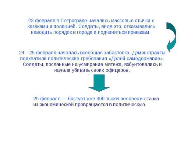 23 февраля в Петрограде начались массовые стычки с казаками и полицией. Солдаты, видя это, отказывались наводить порядок в городе и подчиняться приказам. 24—25 февраля началась всеобщая забастовка. Демонстранты подхватили политические требования «До…