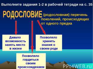 Выполните задания 1-2 в рабочей тетради на с. 35 РОДОСЛОВИЕ- (родословная) переч