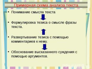 Примерная схема анализа текста Понимание смысла текстаФормулировка тезиса о смыс