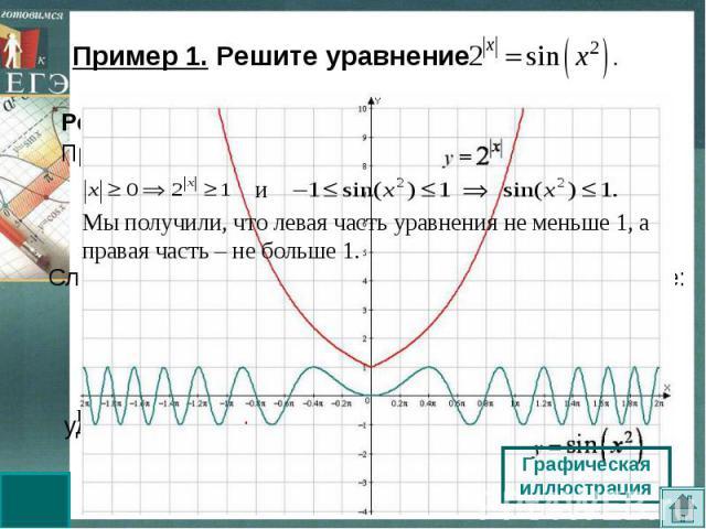 Пример 1. Решите уравнение Мы получили, что левая часть уравнения не меньше 1, а правая часть – не больше 1.