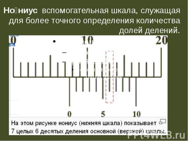 Нониусвспомогательная шкала, служащая для более точного определения количества долей делений.