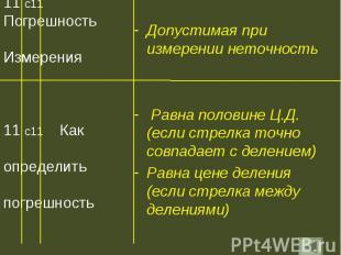 11 с11 Погрешность Измерения11 с11 Как определить погрешность Допустимая при изм