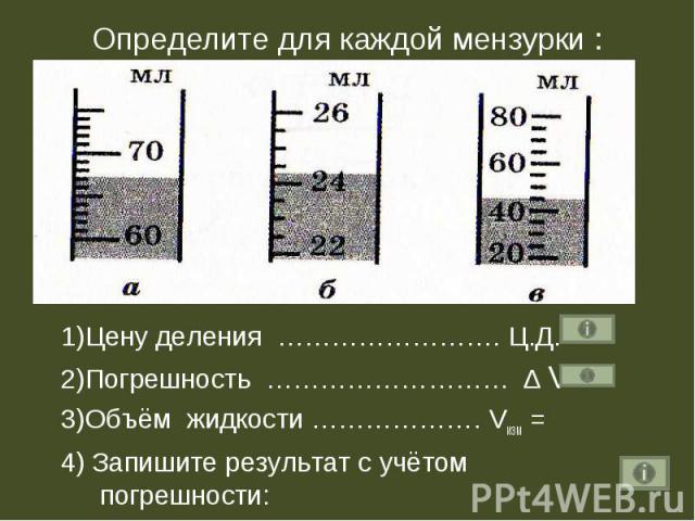 Определите для каждой мензурки : 1)Цену деления ……………………. Ц.Д.=2)Погрешность ……………………… ∆ V=3)Объём жидкости ………………. Vизм =4) Запишите результат с учётом погрешности: V = Vизм ± ∆ V