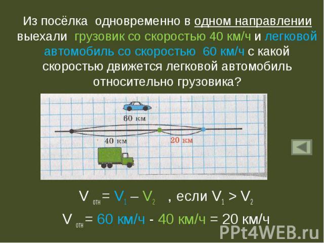 Из посёлка одновременно в одном направлении выехали грузовик со скоростью 40 км/ч и легковой автомобиль со скоростью 60 км/ч с какой скоростью движется легковой автомобиль относительно грузовика? V отн = V1 – V2 , если V1 > V2V отн = 60 км/ч - 40 км…