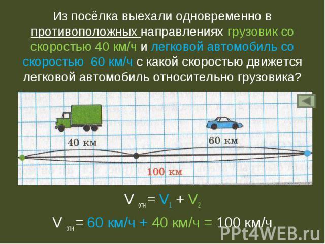 Из посёлка выехали одновременно в противоположных направлениях грузовик со скоростью 40 км/ч и легковой автомобиль со скоростью 60 км/ч с какой скоростью движется легковой автомобиль относительно грузовика? V отн = V1 + V2V отн = 60 км/ч + 40 км/ч =…