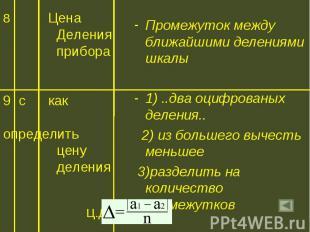 Промежуток между ближайшими делениями шкалы1) ..два оцифрованых деления.. 2) из